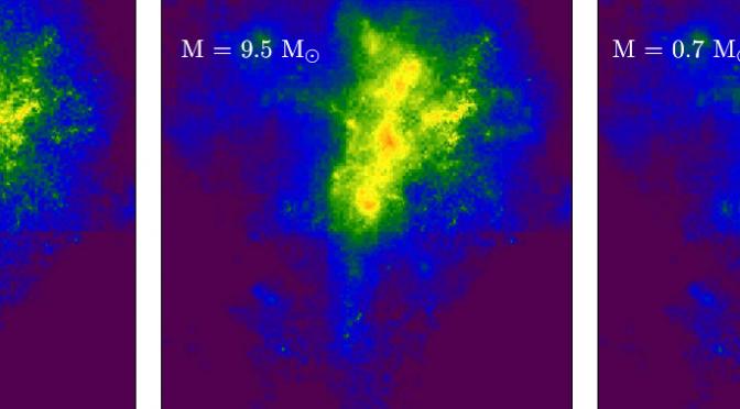 New Paper: Dark Matter Resolution Convergence Tests