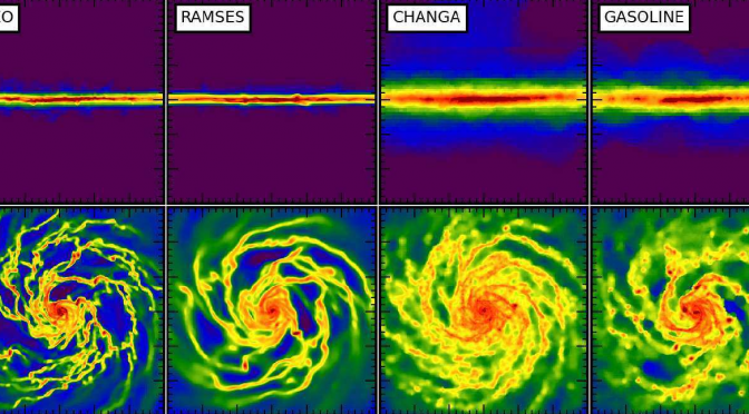 New Paper: AGORA Comparison Project, Isolated Galaxies