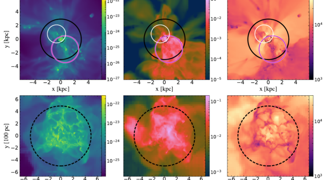 New Paper: Connecting Simulations with Galaxy Models